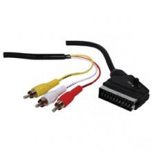 Lorex LR-SCART Skart Kablo